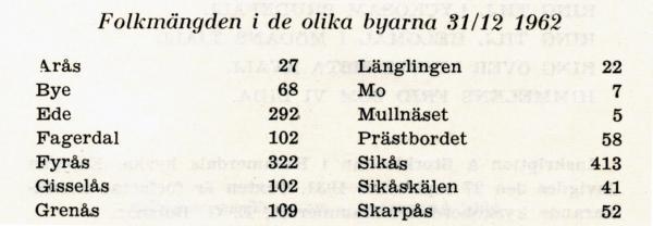 1962-01