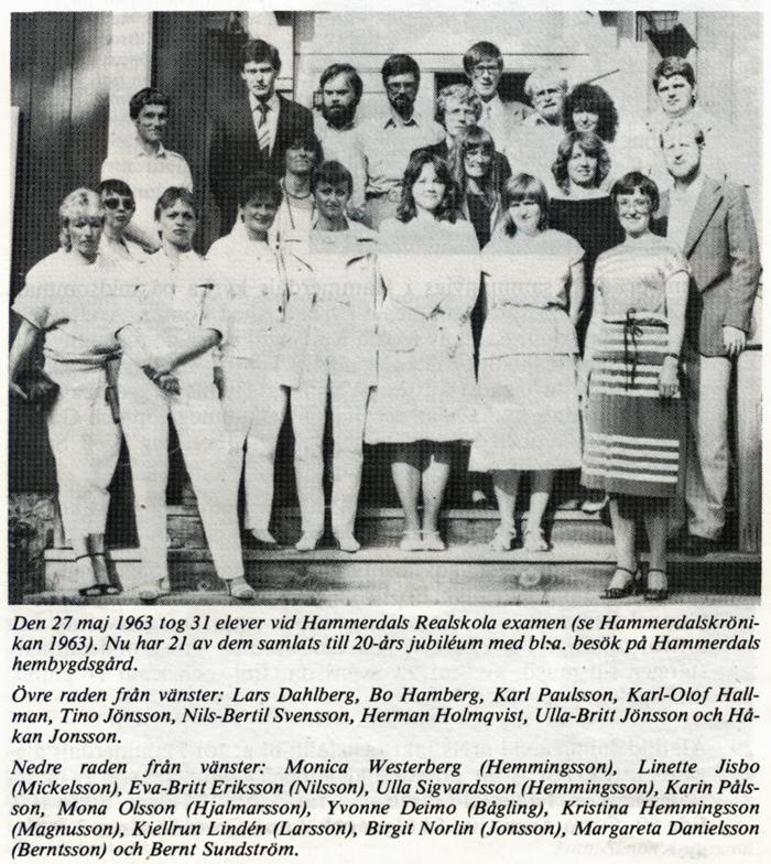 30 juni 1983 jubileum